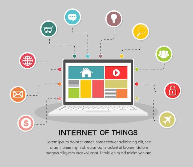 Internet rzeczy technologia cybernetyczna, sieć społeczna