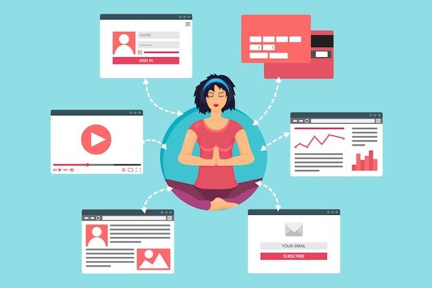 Internetowe życie kobiety w medytacji z wideo, bloga, sieci społecznościowych, zakupów online i poczty e-mail. graficzny interfejs użytkownika oraz formularze i elementy stron internetowych. wektor