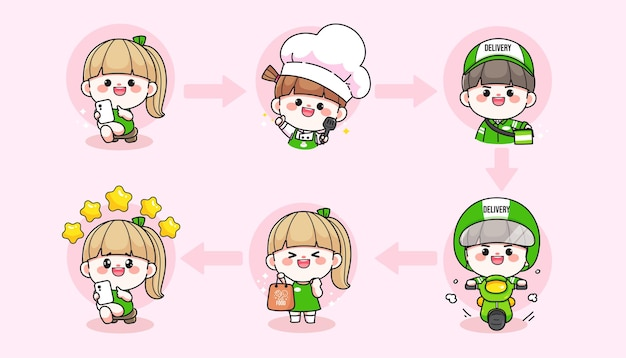 Internetowy proces jedzenia i dostawy ręcznie rysowana ilustracja kreskówka