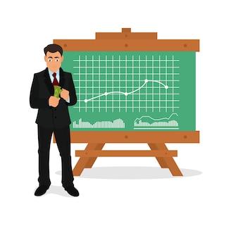 Inwestowanie, wzrost zysków biznesowych, zarządzanie strategiczne