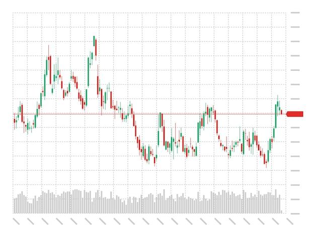 Inwestycja na giełdzie handel analiza techniczna wykres świecowy na białym tle. trend wymiany wykresu świecy biznesowej. trader finansowy indeks inwestycji koncepcja wektor eps ilustracja