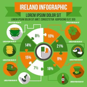 Irlandia plansza w stylu płaskiej dla każdego projektu