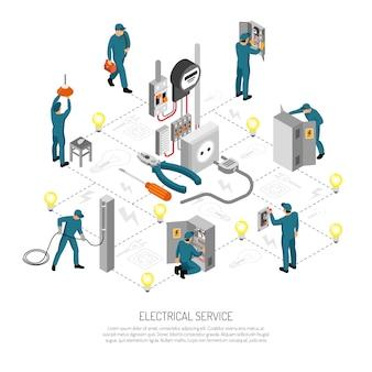 Isometric elektryka składu ludzie z liniowami robi różnorodnej praca wektoru ilustraci