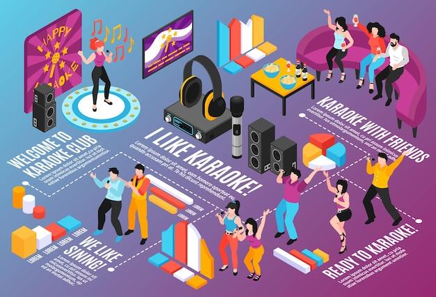 Izometryczna ilustracja kompozycji poziomego schematu blokowego karaoke
