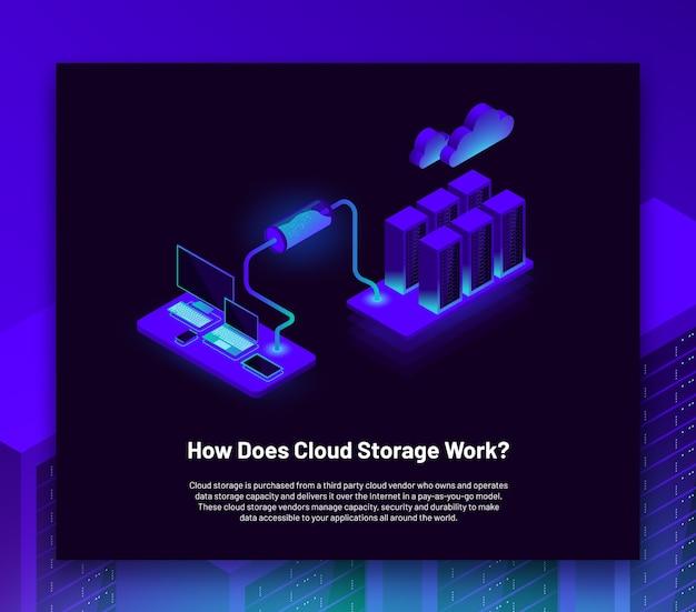 Izometryczna ilustracja laptopa, komputera, tabletu i smartfona podłączonego do serwera przechowywania w chmurze.