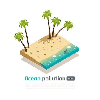 Izometryczna kompozycja zanieczyszczenia oceanu ze zdjęciami piaszczystej plaży palmowej zanieczyszczonej plastikowymi butelkami i kubkami