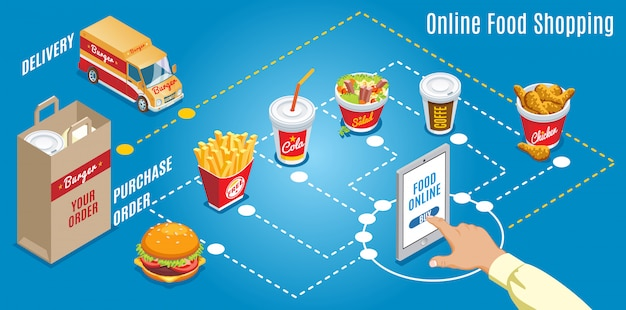 Izometryczna koncepcja zakupów online fast food z zamówieniem i dostawą frytek hamburgerowych