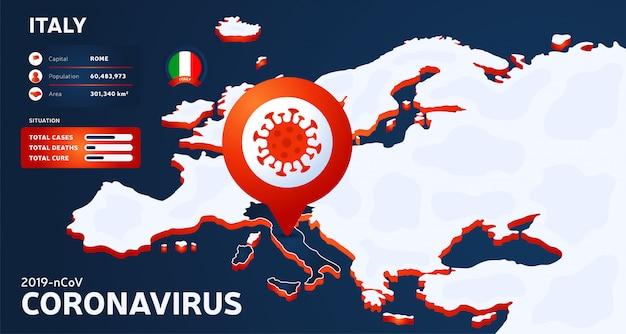 Izometryczna mapa europy z wyróżnioną ilustracją kraju włochy. statystyki koronawirusa. niebezpieczny chiński wirus koronowy ncov. infografika i informacje o kraju