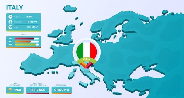 Izometryczna mapa europy z wyróżnionym krajem włochy