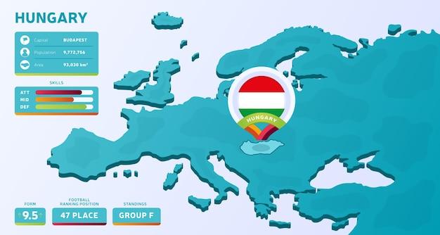 Izometryczna mapa kraju węgier