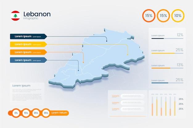 Izometryczna mapa libanu podzielona