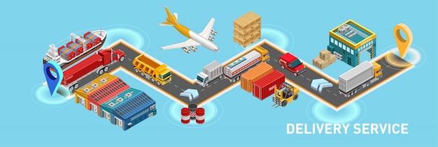Izometryczna mapa usługi dostawy