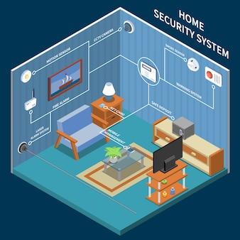 Izometryczne bezpieczeństwo w domu z kamerą cctv czujnik dymu alarm przeciwpożarowy sejf depozytowy elementy systemu laserowego alarmu