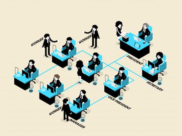 Izometryczne biuro biznesowe w schemacie organizacyjnym