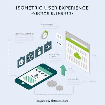 Izometryczne elementy doświadczenia użytkownika