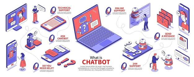 Izometryczne infografiki chatbota ze smartfonami i komputerami