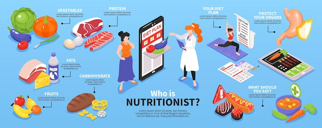 Izometryczne infografiki dietetyka