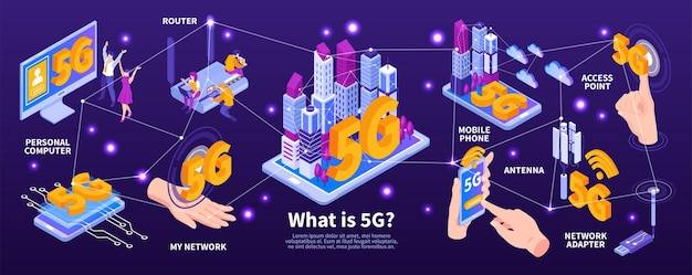 Izometryczne infografiki internetowe 5g z edytowalnym tekstem i połączonymi ikonami komputerów i routerów mobilnych gadżetów