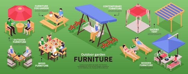 Izometryczne infografiki mebli ogrodowych z edytowalnymi napisami tekstowymi strzałkami i obrazami drewnianego salonu i namiotów