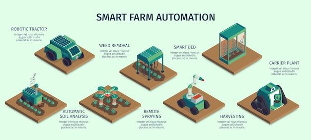 Izometryczne infografiki poziome inteligentnej farmy z kwadratowymi platformami i podpisami tekstowymi