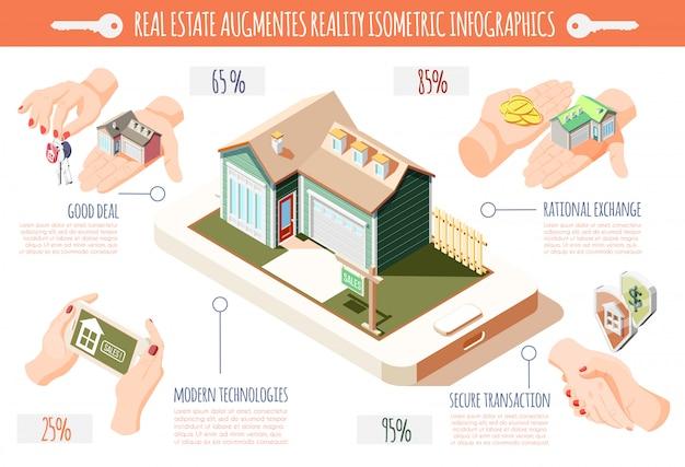 Izometryczne infografiki rzeczywistości rozszerzonej rzeczywistości z dobrą ofertą nowoczesnych technologii zabezpieczają transakcje i racjonalną wymianę opisów ilustracji
