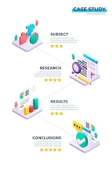 Izometryczne infografiki studium przypadku