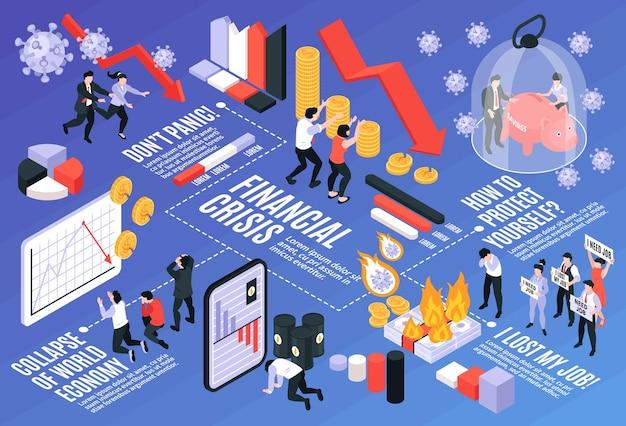 Izometryczne infografiki światowego kryzysu finansowego ze schematami i osobami, które straciły pracę