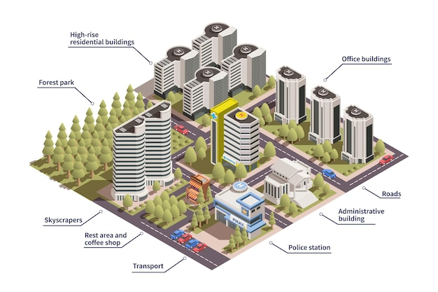 Izometryczne kolorowe nowoczesne infografiki miasta z oznaczonymi budynkami posterunek policji drogi las park ilustracja 3d