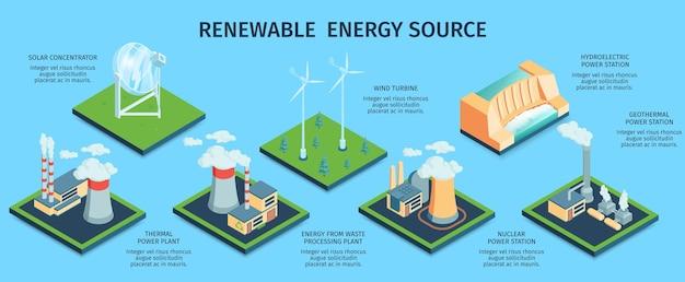 Izometryczne poziome infografiki zielonej energii z różnymi budynkami fabrycznymi i źródłami odnawialnymi