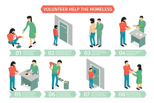 Izometrycznej organizacji charytatywnej poziome skład z infographic zdjęć ludzi podczas zajęć pozalekcyjnych z edytowalnych tekstów podpisów wektorowych ilustracji
