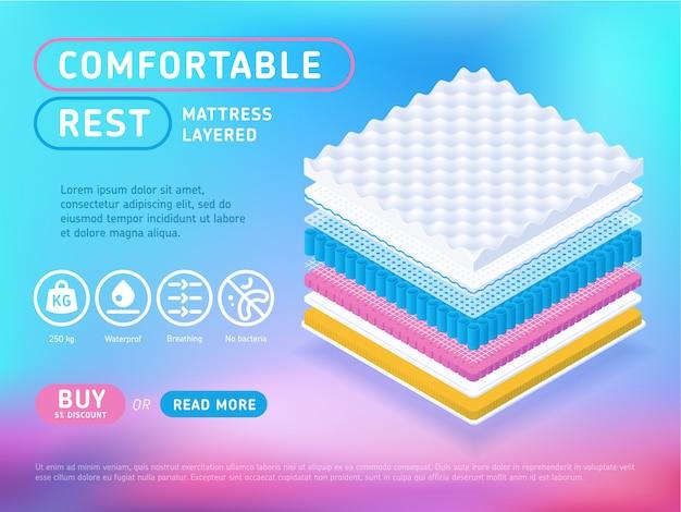 Izometryczny baner promujący materac