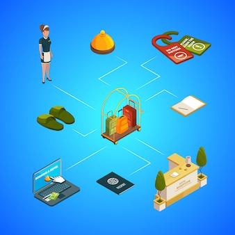 Izometryczny hotel ikony infographic ilustracja