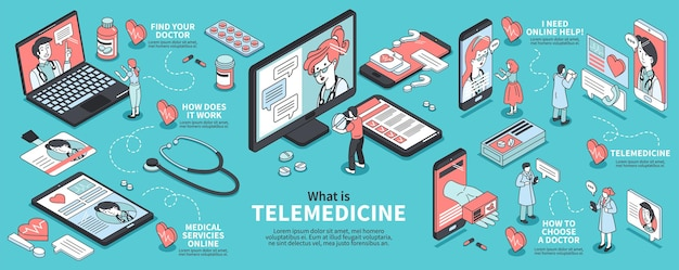 Izometryczny infografika telemedycyny z kolorowymi ikonami lekarzy pacjentów, urządzeń i leków 3d