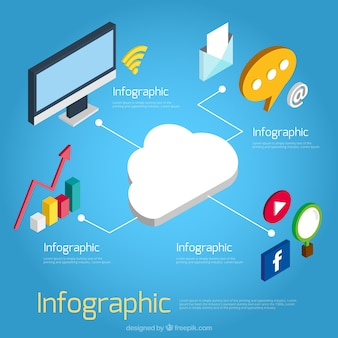 Izometryczny infografika z chmury i cyfrowych elementów