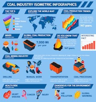 Izometryczny infografiki przemysłu węglowego