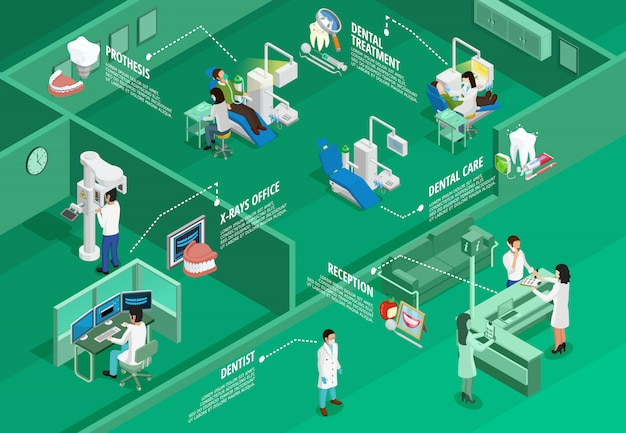Izometryczny infografiki stomatologii