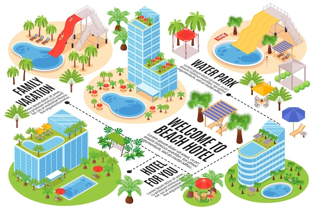 Izometryczny kompozycja poziomego schematu blokowego parku wodnego hotelu