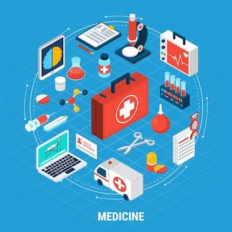 Izometryczny medycyna