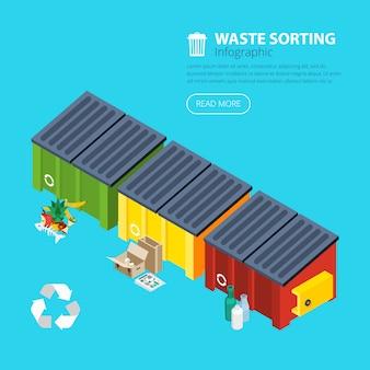 Izometryczny plakat sortujący odpady