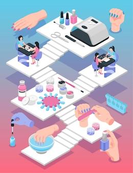 Izometryczny plakat studio manicure kobiece z klientami pracowników pracy siedzących na krzesłach klientów