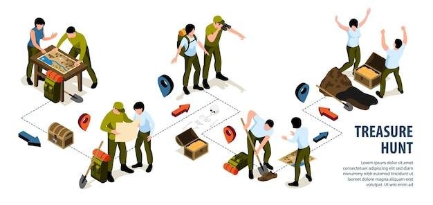 Izometryczny plansza poszukiwania skarbów