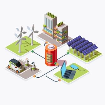 Izometryczny samochód elektryczny, smartfon, laptop i budynek miejski podłączony do ładowania baterii energią wytwarzaną przez turbiny wiatrowe i panele słoneczne. koncepcja alternatywnych źródeł energii