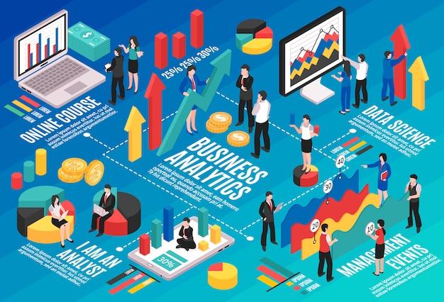 Izometryczny schemat blokowy analityka biznesowego z symbolami zdarzeń zarządzania