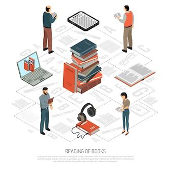 Izometryczny schemat blokowy czytania książek