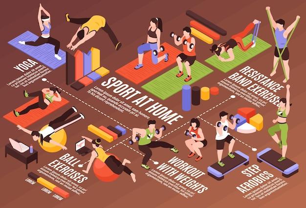Izometryczny schemat blokowy fitness w domu