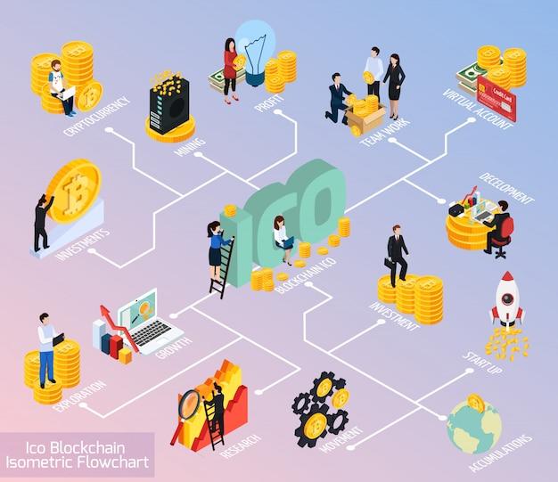 Izometryczny schemat blokowy ico blockchain