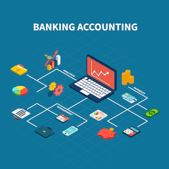 Izometryczny schemat blokowy rachunkowości bankowej