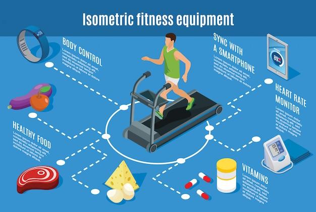 Izometryczny schemat blokowy stylu życia sportowego z ćwiczeniami fitness zdrowa żywność witaminy inteligentne urządzenia do kontroli ciała i monitorowania zdrowia na białym tle