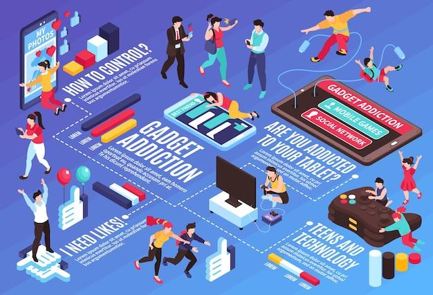 Izometryczny schemat blokowy uzależnienia od gadżetów z symbolami nastolatków i technologii