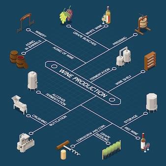 Izometryczny schemat blokowy ze sprzętem do produkcji i przechowywania wina ilustracja 3d